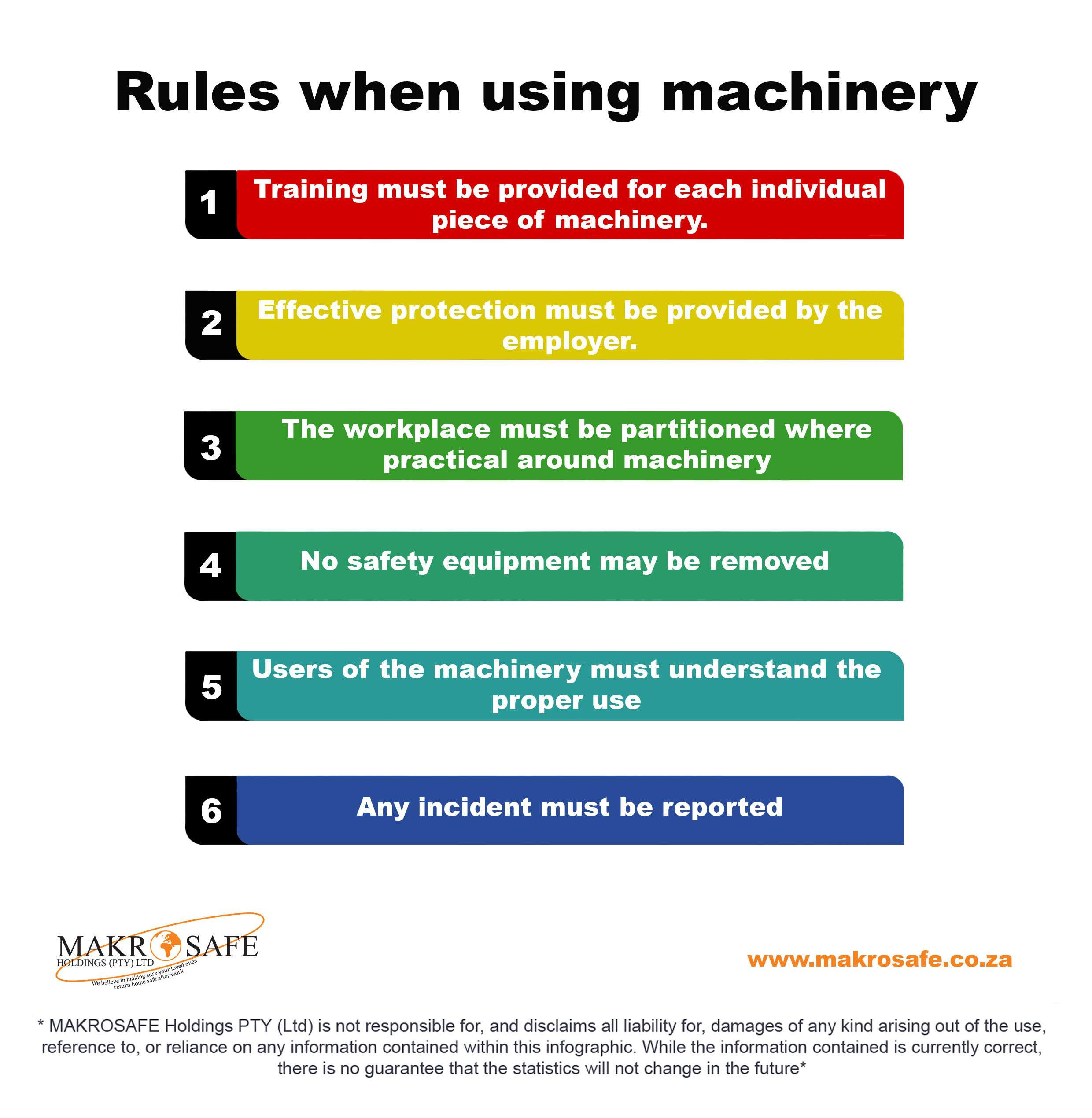 Infographic of rules when using machinery in the workplace