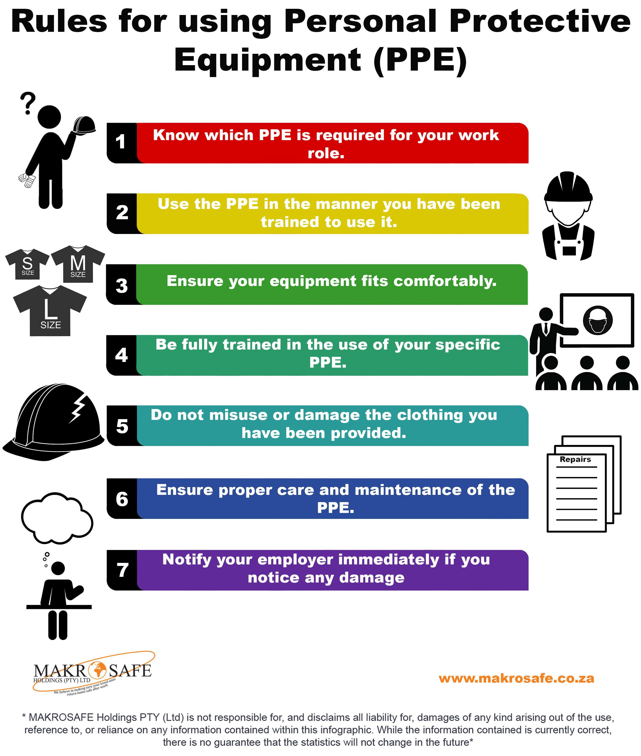 Rules for using Personal Protective Equipment - Airline Aviation