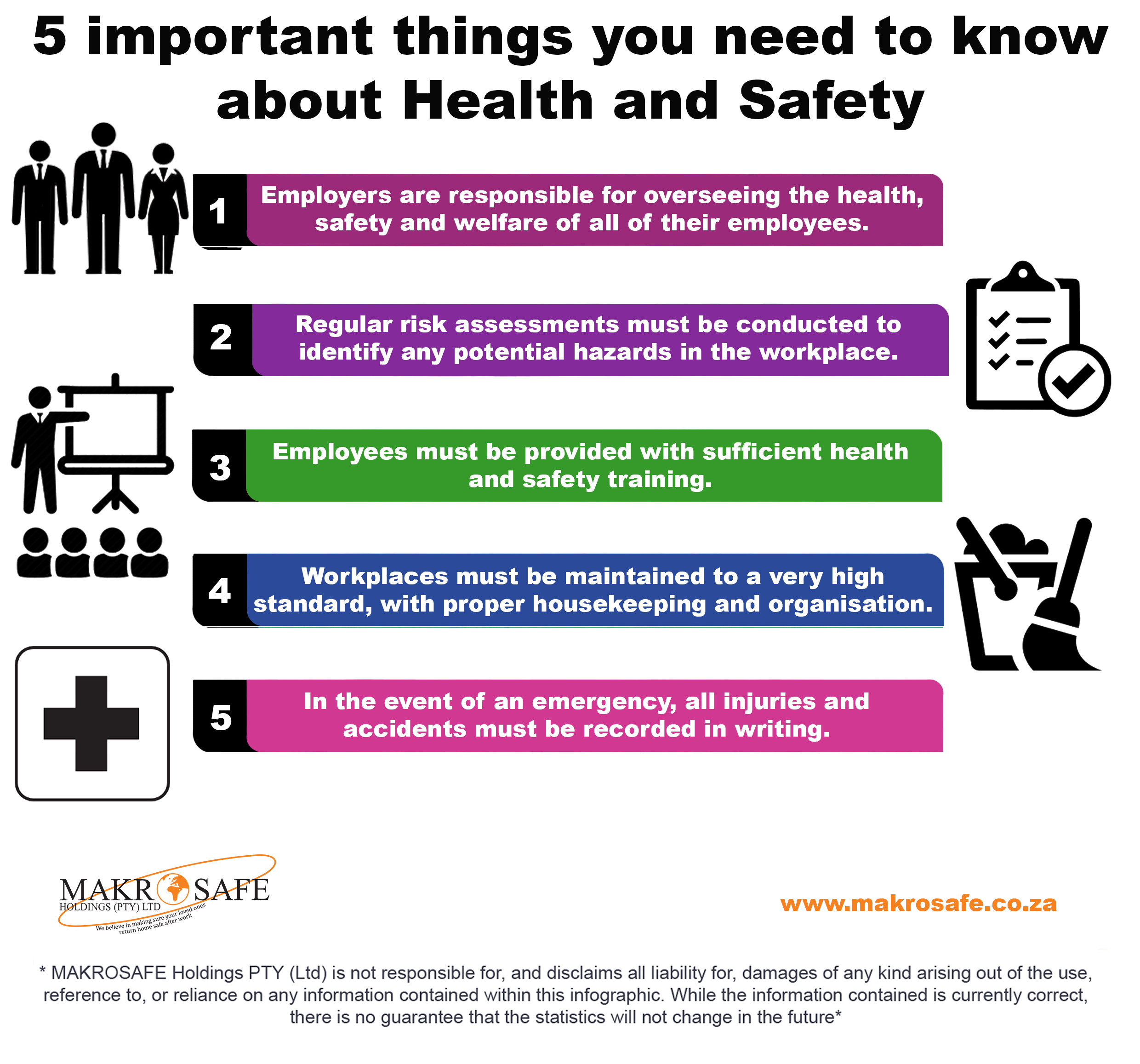 5 important things you need to know about Health and Safety