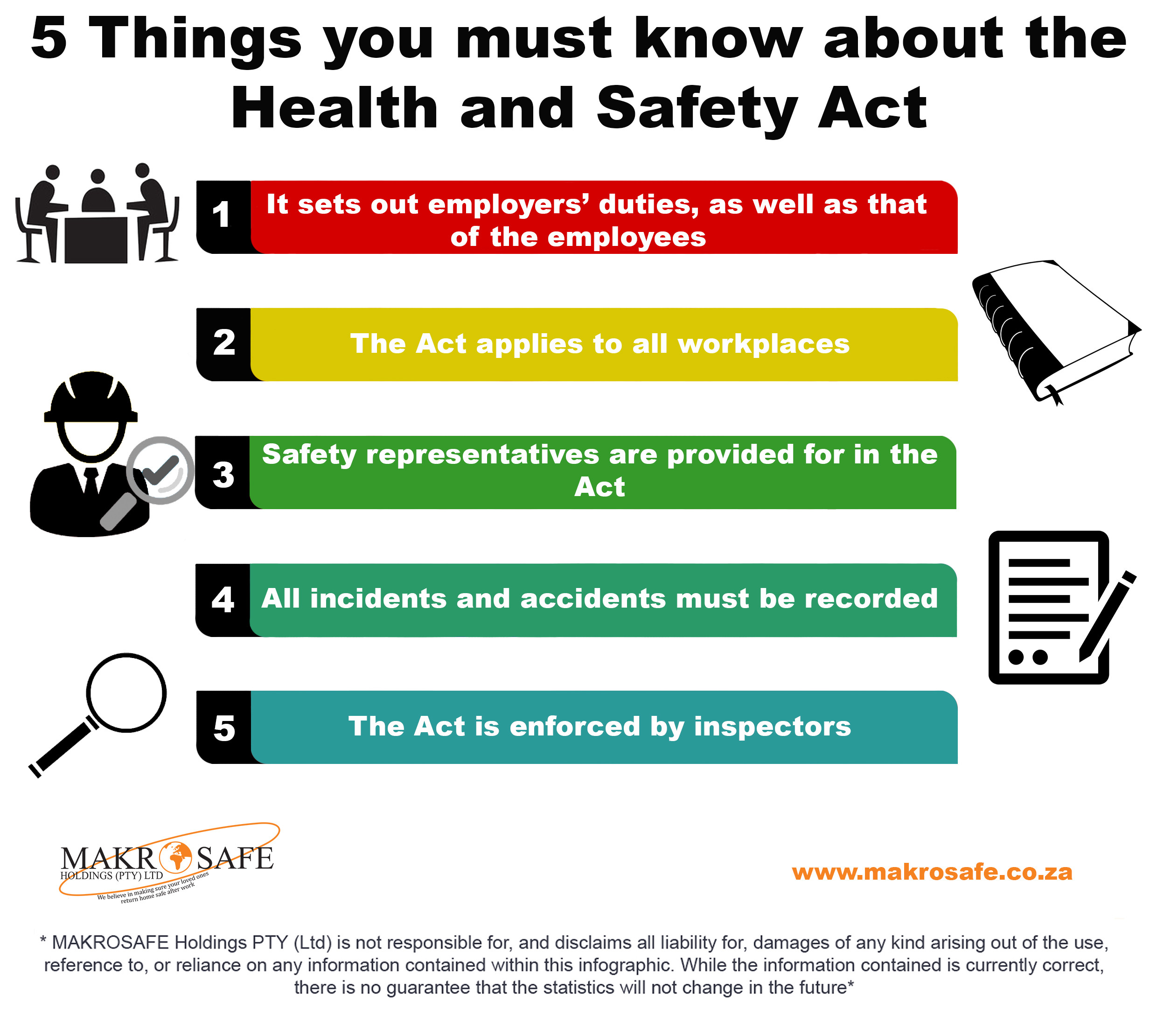 5 things to know about the Health and Safety Act