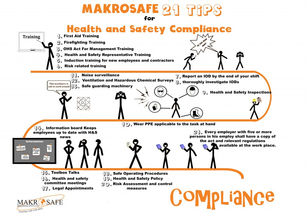 Makrosafe 21 tips for health and safety compliance.